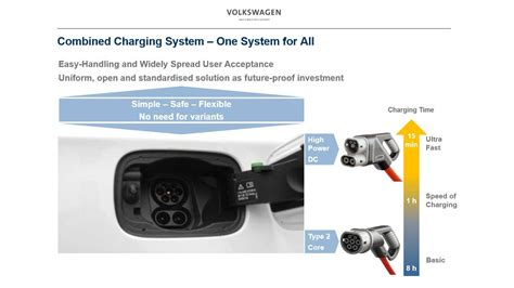 Nissan Engineer Seems To Suggest CHAdeMO Is On Its Way Out ...