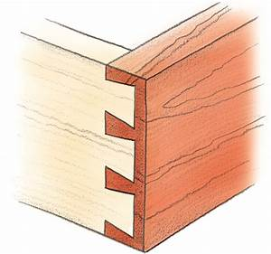 Basics of Dovetail Joinery Startwoodworking com