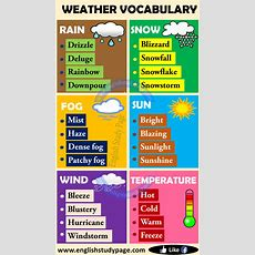 Weather Vocabulary In English  English Study Page