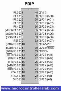 8051 Microcontroller History