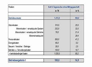 Gewinn Verlust Rechnung Vorlage : erfreut automechaniker rechnungsvorlage zeitgen ssisch ideen fortsetzen ~ Themetempest.com Abrechnung