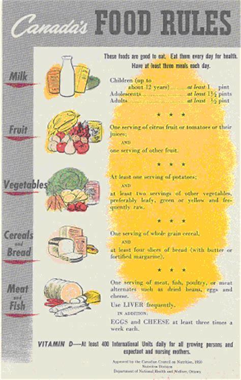 food guide organic