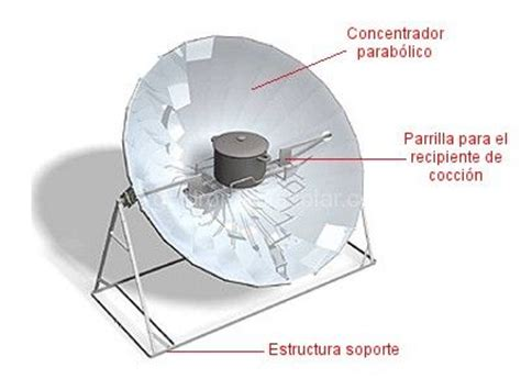 cocina solar parabolica funcionamiento temperatura tipos