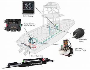 Outboard Motor Steering Wheel Kit