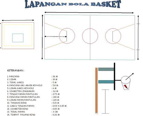 Ukuran Lapangan Bola Kaki