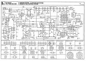 Renault Megane 2 User Wiring Diagram