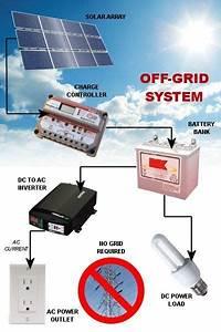 Mr  Solar U00ae Remotepower 300 Watt Small Remote Solar Power System Kit