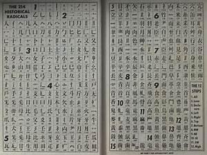 What Are Kanji Radicals