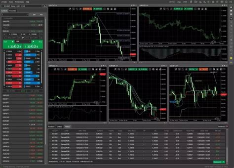 trading platforms for mac which is the best forex trading platform for mac os quora