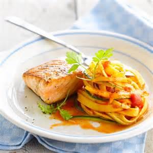 comment cuisiner filet de saumon
