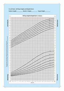 2 Year Old Growth Chart Iap Boys Height And Weight Chart Free Download