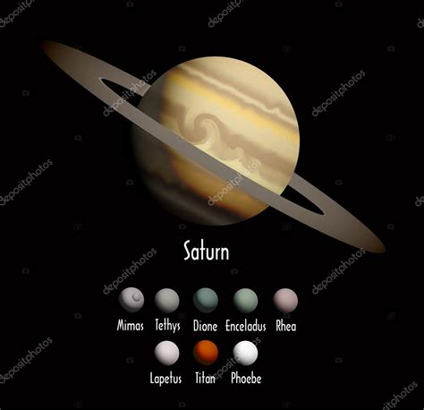 Saturn and she moons — Stock Vector © Robin2b #25127257