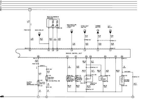 2600 Mazda Fuse Box Location by 1993 Mazda B2600 Wiring Diagram Imageresizertool