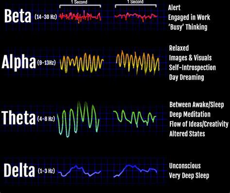 hypnosis  hypnotism work