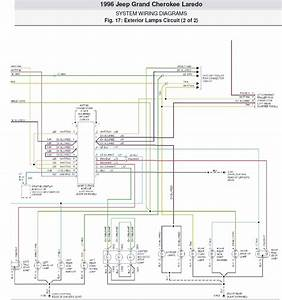 1999 Jeep Cherokee Sport 4 0l Full Wiring Diagram