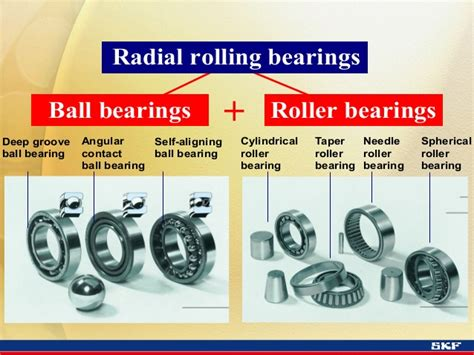 bearing types  appl guidelines