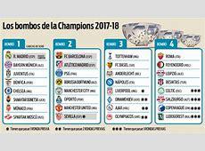 Los bombos de la Champions League 201718 toman forma