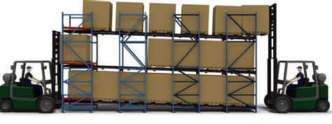 pallet flow rack pallet flow rack matrix material handling inc
