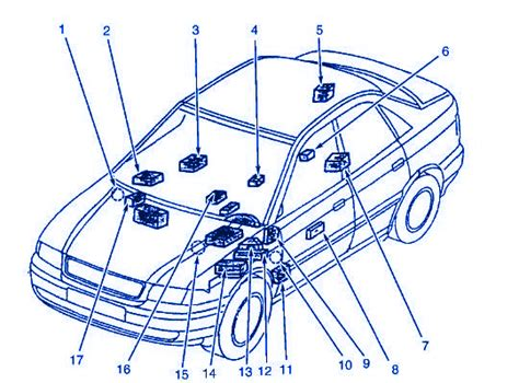 1998 Audi A4 Fuse Diagram by Audi A4 Quatro 2800 1998 Interior Fuse Box Block Circuit