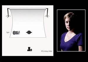 Intro To Lighting Diagrams  Split Lighting  By Lindsay