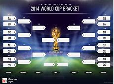 World Cup Bracket Predictions 2014 Full Knockout Stage