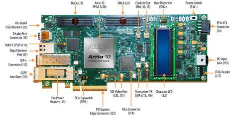 Arria FPGA Development Kit 10
