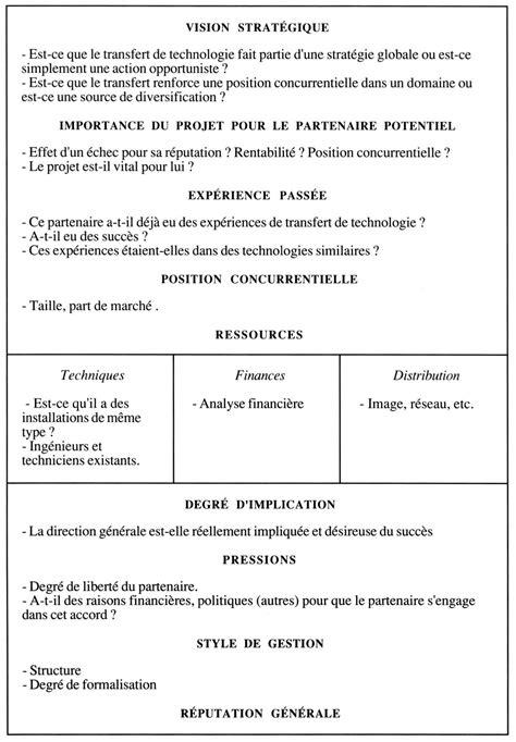 modèle contrat de bail commercial madagascar les politiques de d 233 veloppement technologique chapitre