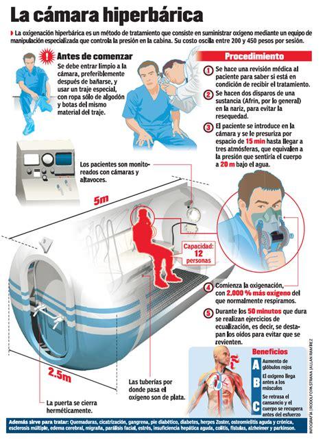 usos de la camara hiperbarica