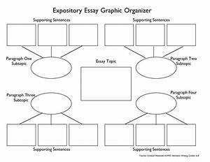 graphic organizers for writing essays expository organizer ...