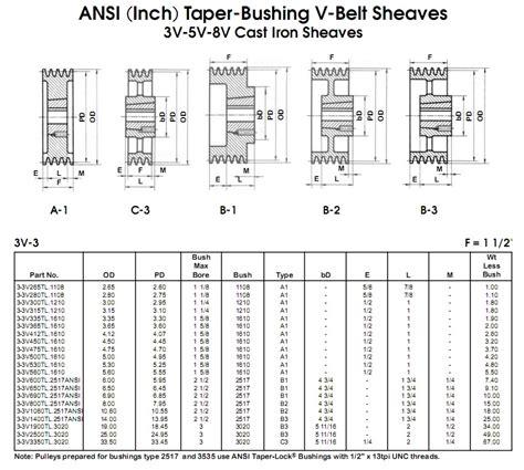 high quality pulley sheave buy grey iron pulley sheavesflat belt sheaves swcpu p