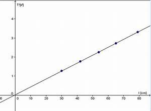 Absatz Berechnen : versuch zeit und l ngenmessung bericht seite 2 ~ Themetempest.com Abrechnung