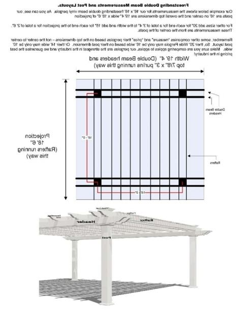 standard pergola measurements standard pergola dimensions pergola gazebo ideas