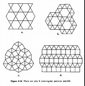 shape patterns Quotes