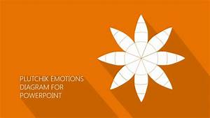 Plutchik Wheel Of Emotions Diagram For Powerpoint