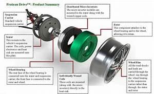 Image  Protean In-wheel Motor