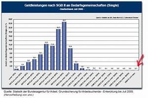 Stromverbrauch 3 Personen Berechnen : single haushalt stromverbrauch kosten ~ Themetempest.com Abrechnung