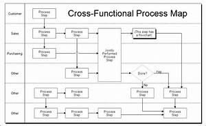Flowchart Template Excel Lovely Cross Functional Process