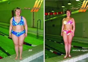 Активированный уголь средство для похудения