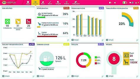 Visirun Mobile by Con Visirun Il Controllo Parco Mezzi