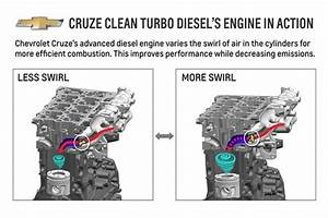Gm Details Fuel Efficiency Of 2014 Chevrolet Cruze Clean