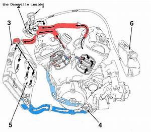 Circuit De Refroidissement Moteur : probl me de surchauffe zxr 400 analyse just my car and motorcycle life ~ Gottalentnigeria.com Avis de Voitures