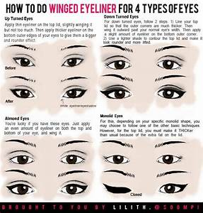 How to do Winged Eyeliner for Different Eye Types by ...