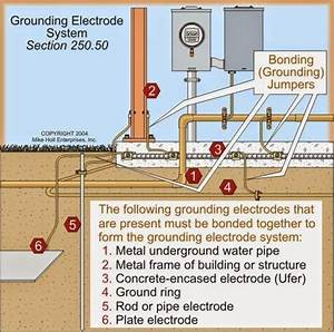 Electrical Engineering World  Grounding Electrode System