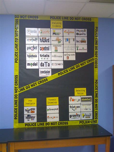 Word Wall For Forensic Science Class Amazing Classroom