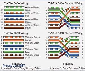 Legrand Rj45 Wiring Diagram : 8 popular legrand rj45 wiring diagram pictures tone tastic ~ A.2002-acura-tl-radio.info Haus und Dekorationen