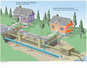 Kahoka Reviews Sewer Problems