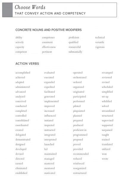 Skill Words For Resume by Resume Guide High Impact Words Resume Skills Resume
