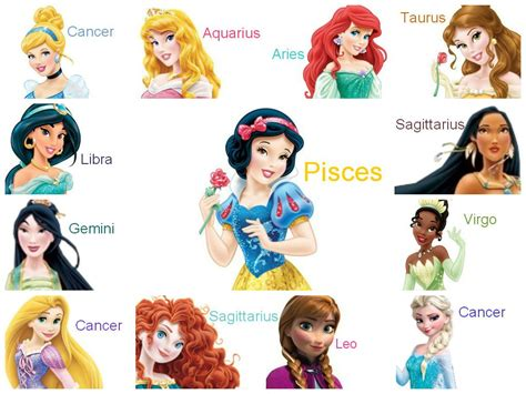 Disney Princesses Zodiac Signs By Drenlover Alright, I Got