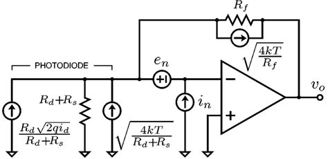 Equivalent Circuit Transimpedance Amplifier Driven