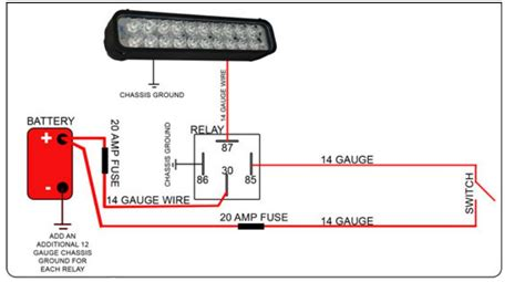 led light bar relay wire up polaris rzr rzr